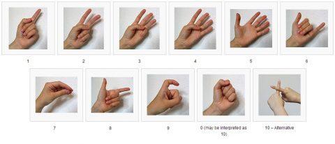 Contar com uma mão em Chinês