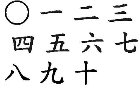 Números Chineses de 0 a 10