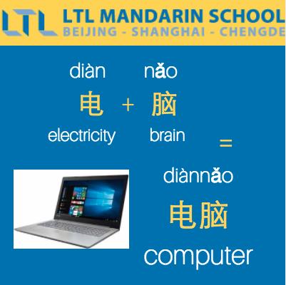 Computador - Eléctrico + Cérebro