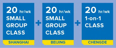 20h/semana em grupos pequenos em Xangai + 20h/semana em grupos pequenos em Pequim + 20h/semana de aulas individuais em Chengde