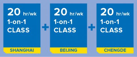 20h/semana de aula individual em Xangai + 20h/semana de aula individual em Pequim + 20h/semana de aula individual em Chengde