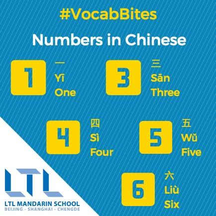 Números Chineses – Aprendê-los abre muitas portas